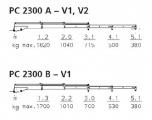 Кран-манипулятор Palfinger PC 2300A (установка)