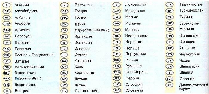 белье почтовый код страны беларусь предназначено для
